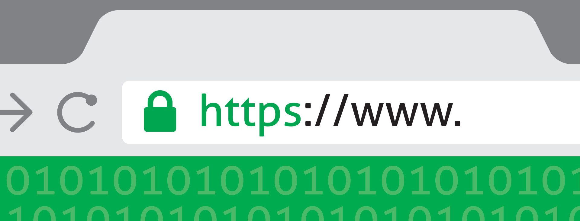 Secure SSL Image